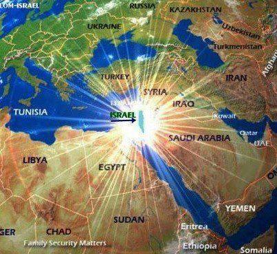 Foto de Israel